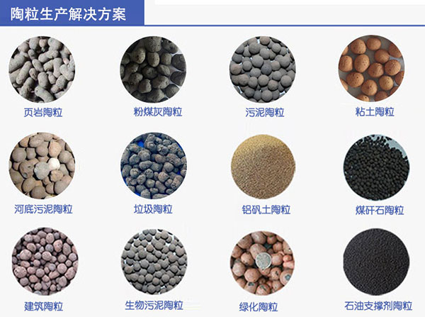 生产陶粒的原料